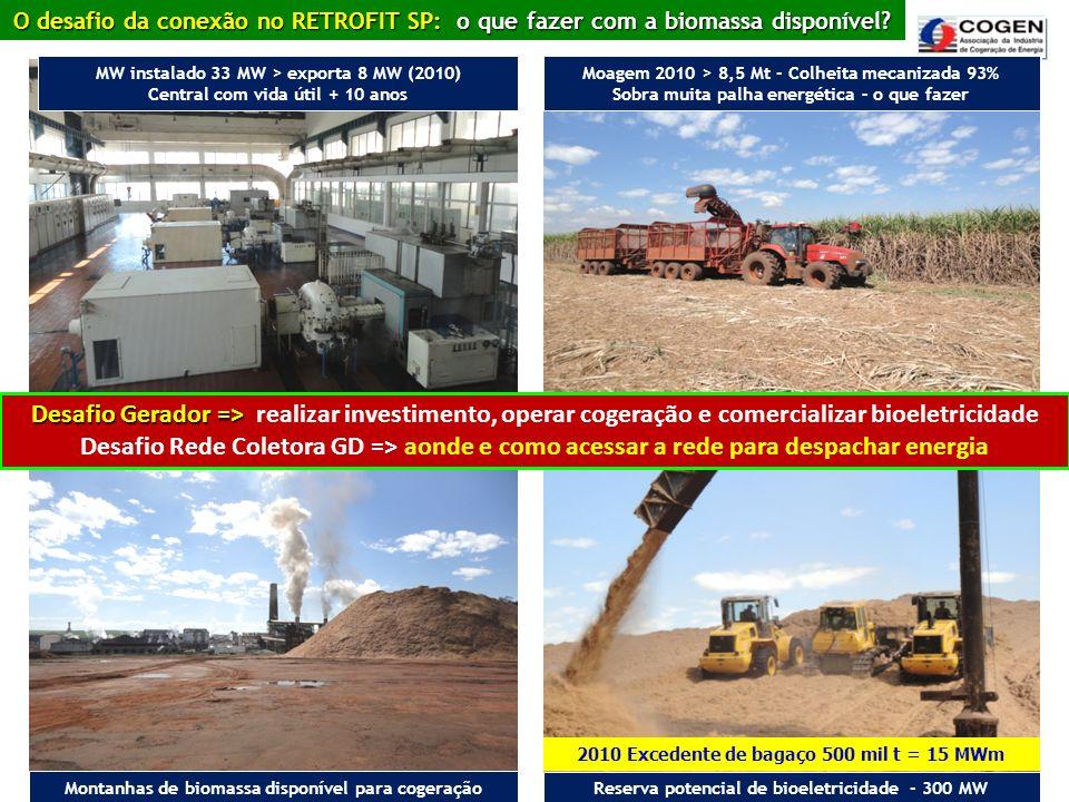 O desafio da conexão no RETROFIT SP: o que fazer com a biomassa disponível? Montanhas de biomassa disponível para cogeração Moagem 2010 > 8,5 Mt - Col