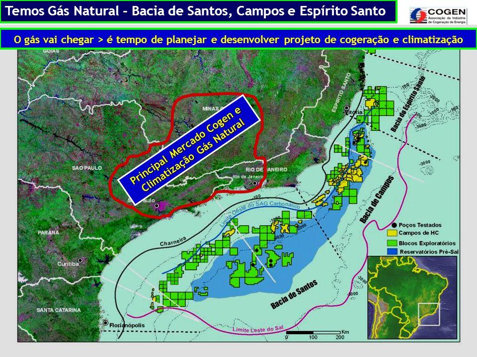 Temos Gás Natural - Bacia de Santos, Campos e Espírito Santo O gás vai chegar > é tempo de planejar e desenvolver projeto de cogeração e climatização