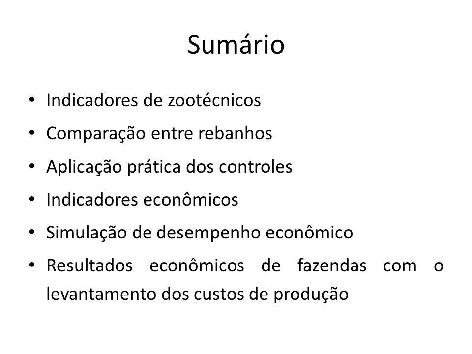 Sumário Indicadores de zootécnicos Comparação entre rebanhos Aplicação prática dos controles Indicadores econômicos Simulação de desempenho econômico Resultados econômicos de fazendas com o levantamento dos custos de produção