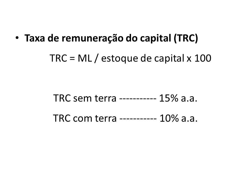 Taxa de remuneração do capital (TRC) TRC = ML / estoque de capital x 100 TRC sem terra ----------- 15% a.a. TRC com terra ----------- 10% a.a.