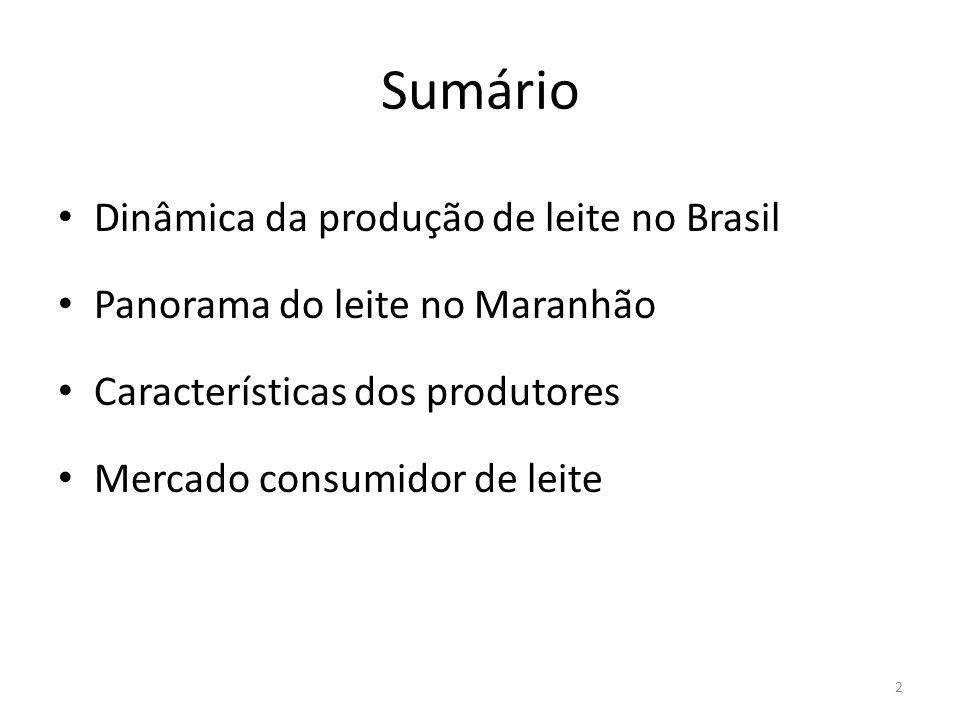 Cidades Tipo de leite Em póIn naturaUHTPasteur Chapadinha447 (70%)*96 (15%)68 (11%)29 (5%) São Luís359 (52%)59 (8%)234 (34%)*45 (6%) Imperatriz71 (21%)93 (28%)*56 (17%)112 (34%)* (*) Diferença significativa entre cidades pelo Teste X² (P<0,001) Tipo de leite preferido pelos consumidores de Chapadinha, São Luís e Imperatriz 23