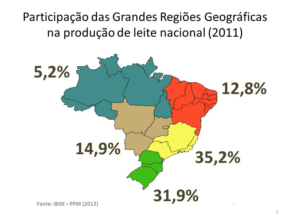 Ranking das 10 maiores UF do Brasil em produção de leite em 2011 61,2% Produção Nacional 2/3 semi-árido 10 meses de seca 4