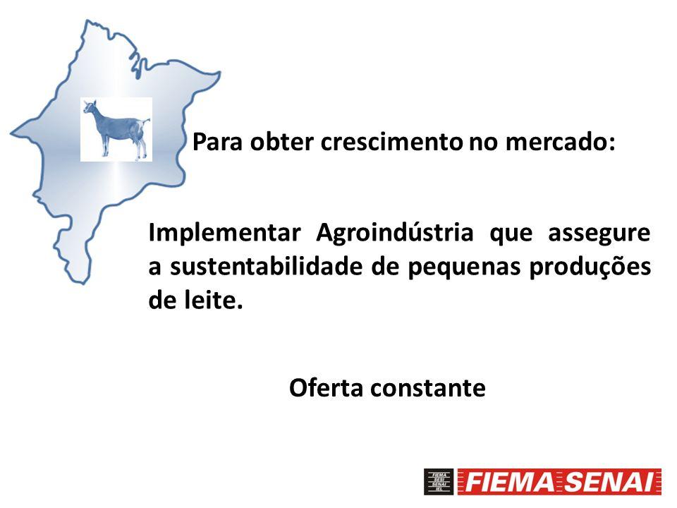 Para obter crescimento no mercado: Implementar Agroindústria que assegure a sustentabilidade de pequenas produções de leite. Oferta constante