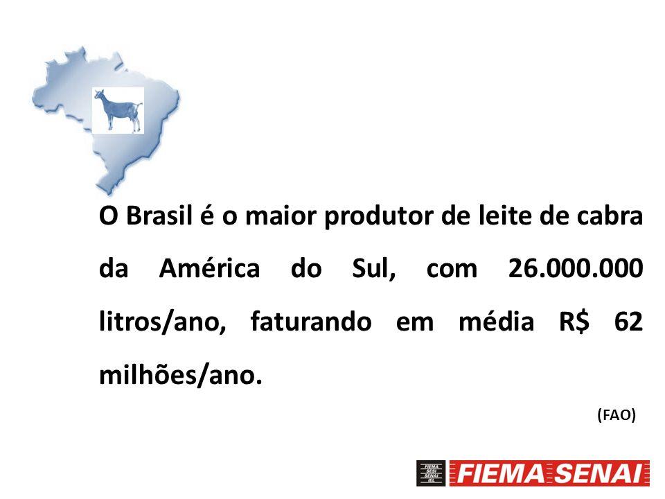 O Brasil é o maior produtor de leite de cabra da América do Sul, com 26.000.000 litros/ano, faturando em média R$ 62 milhões/ano. (FAO)