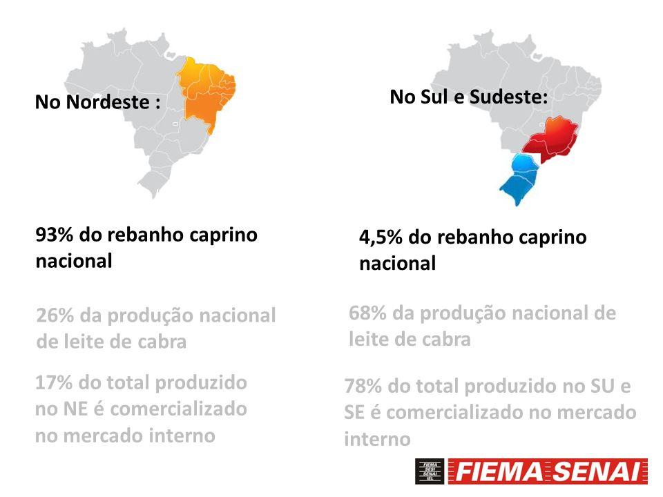 No Nordeste : 93% do rebanho caprino nacional 26% da produção nacional de leite de cabra 17% do total produzido no NE é comercializado no mercado inte