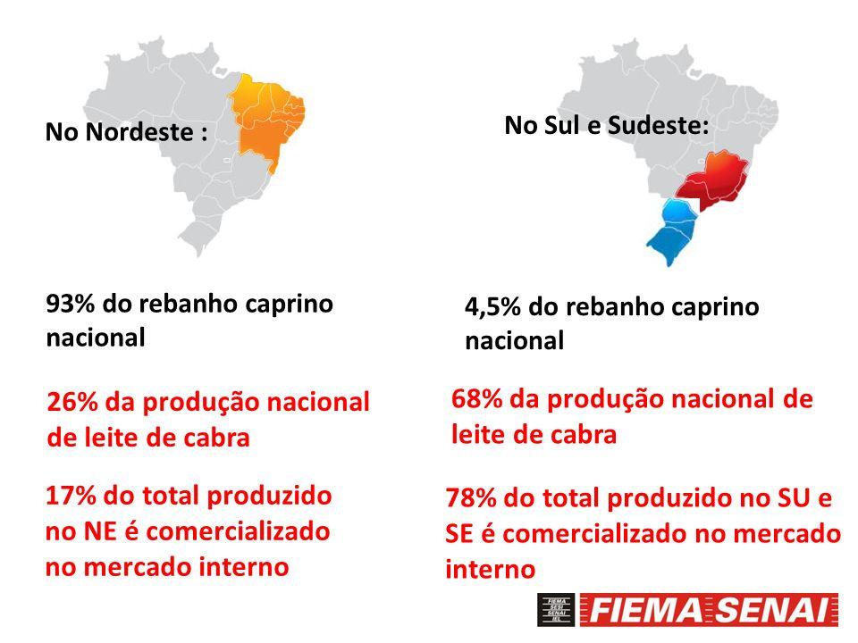 Mercado Internacional Pode ser conquistado desde que o Brasil ofereça produtos de altíssima qualidade.