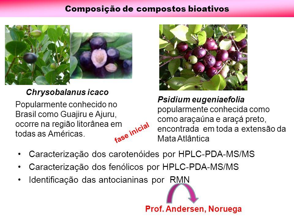 Popularmente conhecido no Brasil como Guajiru e Ajuru, ocorre na região litorânea em todas as Américas. Composição de compostos bioativos Caracterizaç
