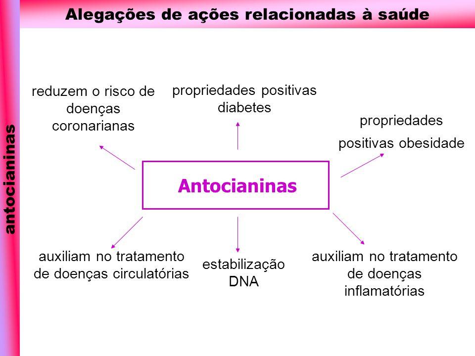 Antocianinas reduzem o risco de doenças coronarianas auxiliam no tratamento de doenças circulatórias auxiliam no tratamento de doenças inflamatórias p
