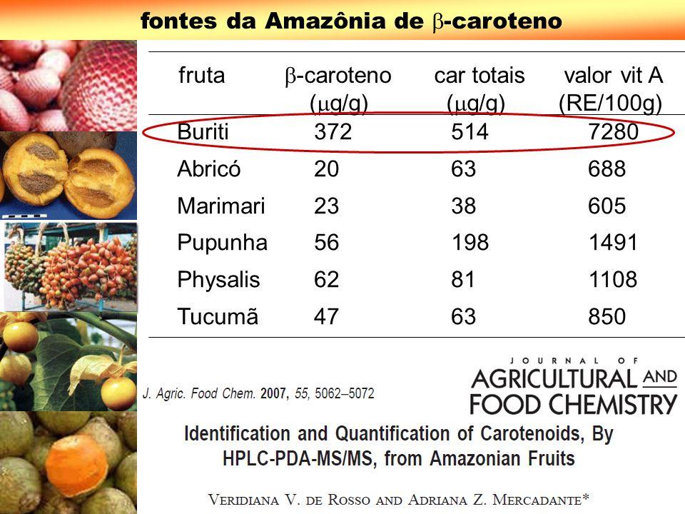 Buriti3725147280 Abricó2063688 Marimari2338605 Pupunha561981491 Physalis62811108 Tucumã4763850 fruta -caroteno car totais valor vit A ( g/g) ( g/g)(RE