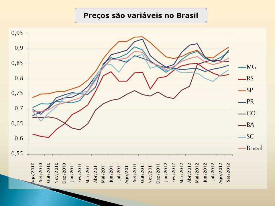 Preços são variáveis no Brasil