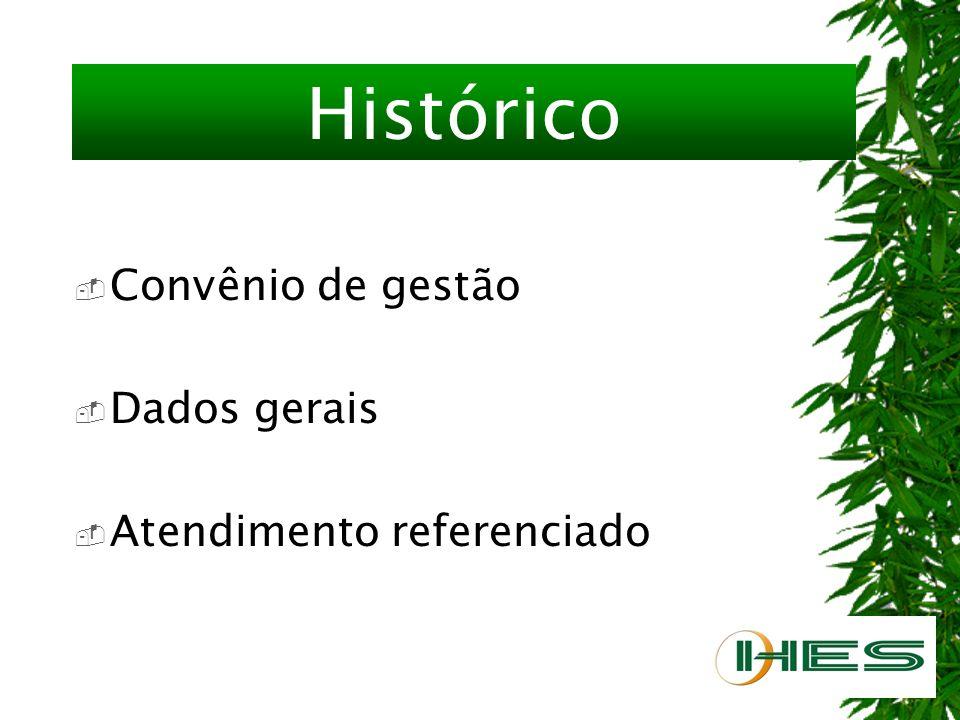 Histórico Convênio de gestão Dados gerais Atendimento referenciado