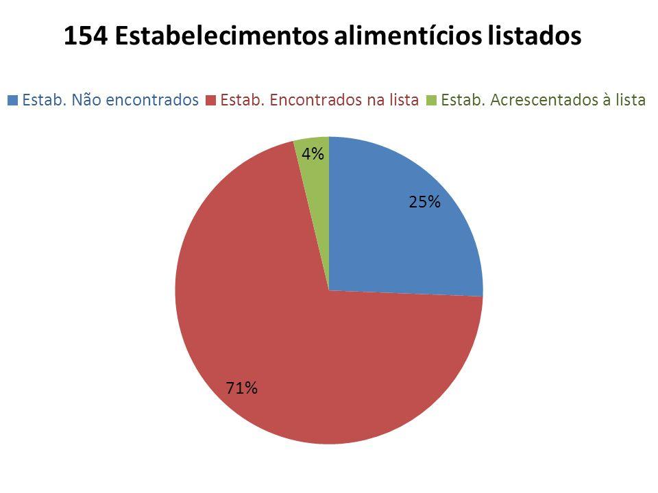 Entrega da Recomendação nº 05 de 08/02/2012 Leite Clandestino fere a livre concorrência, e a segurança do consumidor.