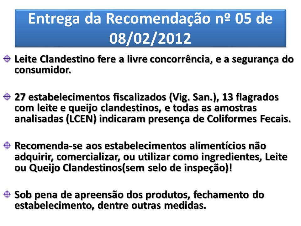 Entrega da Recomendação nº 05 de 08/02/2012 Leite Clandestino fere a livre concorrência, e a segurança do consumidor. 27 estabelecimentos fiscalizados