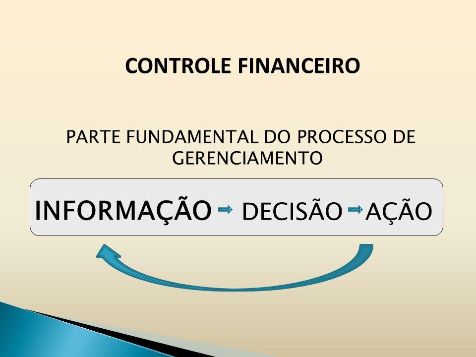 PARTE FUNDAMENTAL DO PROCESSO DE GERENCIAMENTO INFORMAÇÃO DECISÃO AÇÃO CONTROLE FINANCEIRO