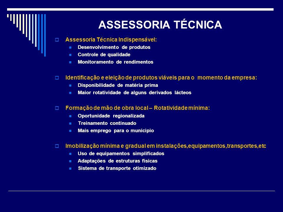 ASSESSORIA TÉCNICA Assessoria Técnica Indispensável: Desenvolvimento de produtos Controle de qualidade Monitoramento de rendimentos Identificação e el