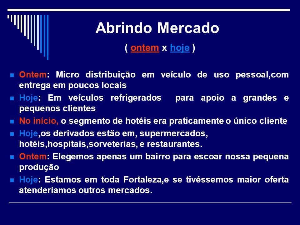 Abrindo Mercado ( ontem x hoje ) Ontem: Micro distribuição em veículo de uso pessoal,com entrega em poucos locais Hoje: Em veículos refrigerados para