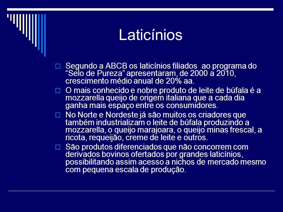 Laticínios Segundo a ABCB os laticínios filiados ao programa do Selo de Pureza apresentaram, de 2000 a 2010, crescimento médio anual de 20% aa. O mais