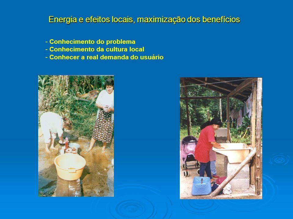 - Conhecimento do problema - Conhecimento da cultura local - Conhecer a real demanda do usuário Energia e efeitos locais, maximização dos benefícios