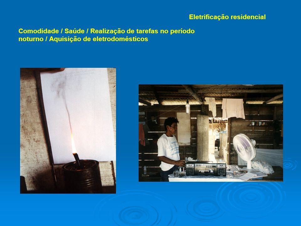 Comodidade / Saúde / Realização de tarefas no período noturno / Aquisição de eletrodomésticos Eletrificação residencial