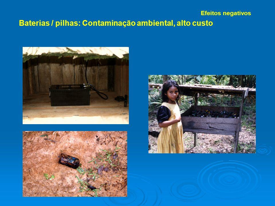 Baterias / pilhas: Contaminação ambiental, alto custo Efeitos negativos