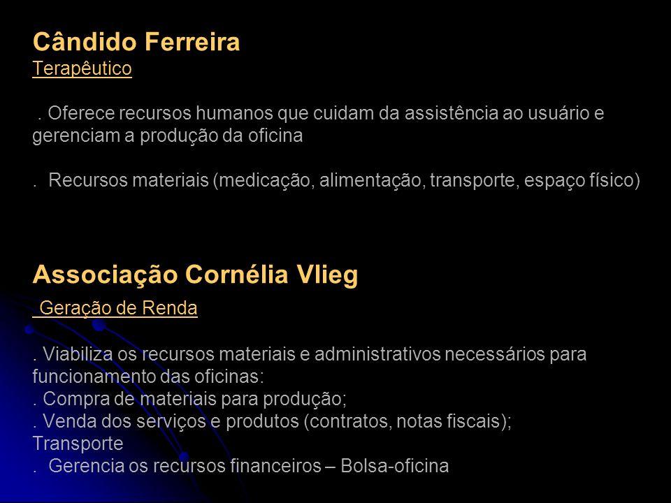 Cândido Ferreira Terapêutico. Oferece recursos humanos que cuidam da assistência ao usuário e gerenciam a produção da oficina. Recursos materiais (med