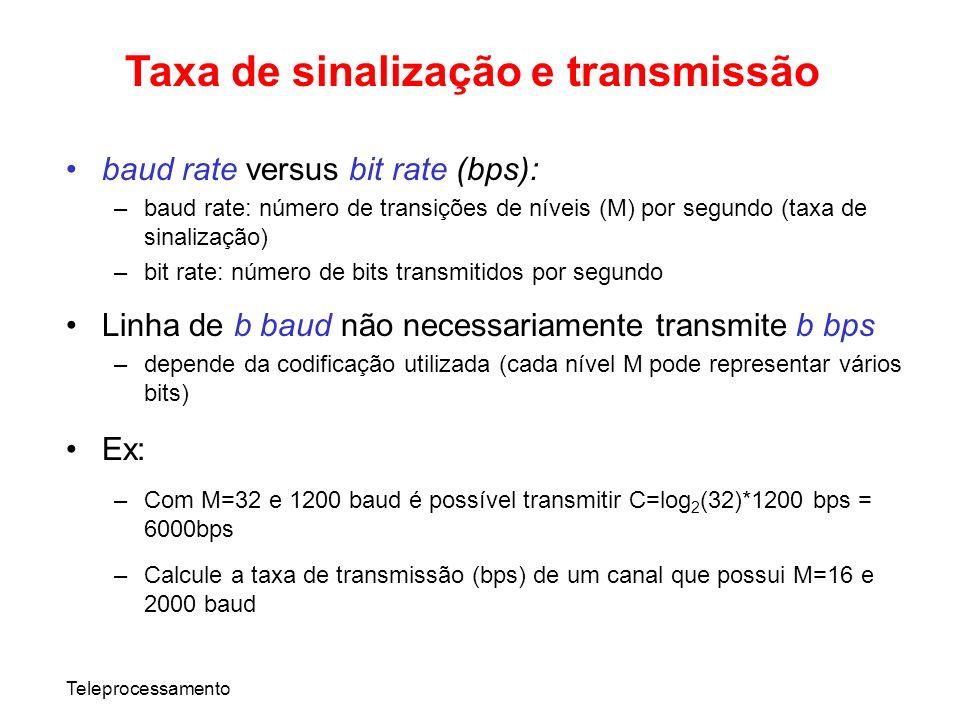 Teleprocessamento baud rate versus bit rate (bps): –baud rate: número de transições de níveis (M) por segundo (taxa de sinalização) –bit rate: número