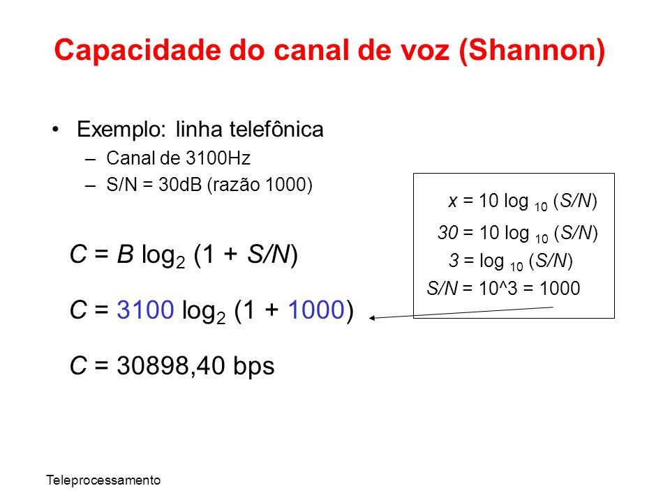 Teleprocessamento Exemplo: linha telefônica –Canal de 3100Hz –S/N = 30dB (razão 1000) C = B log 2 (1 + S/N) C = 3100 log 2 (1 + 1000) C = 30898,40 bps