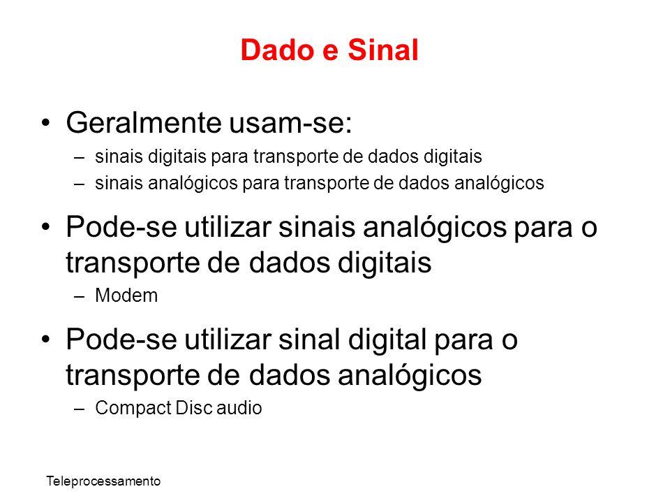 Teleprocessamento Dado e Sinal Geralmente usam-se: –sinais digitais para transporte de dados digitais –sinais analógicos para transporte de dados anal
