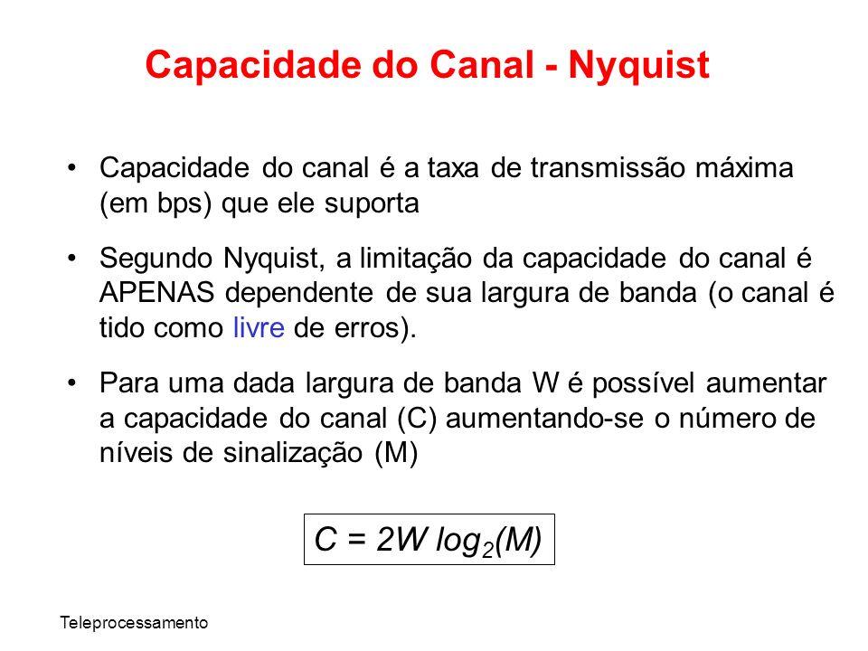 Teleprocessamento Capacidade do canal é a taxa de transmissão máxima (em bps) que ele suporta Segundo Nyquist, a limitação da capacidade do canal é AP