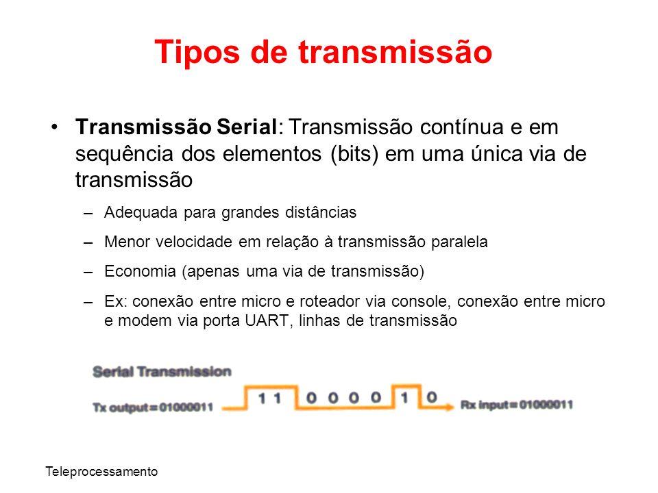 Teleprocessamento Transmissão Serial: Transmissão contínua e em sequência dos elementos (bits) em uma única via de transmissão –Adequada para grandes