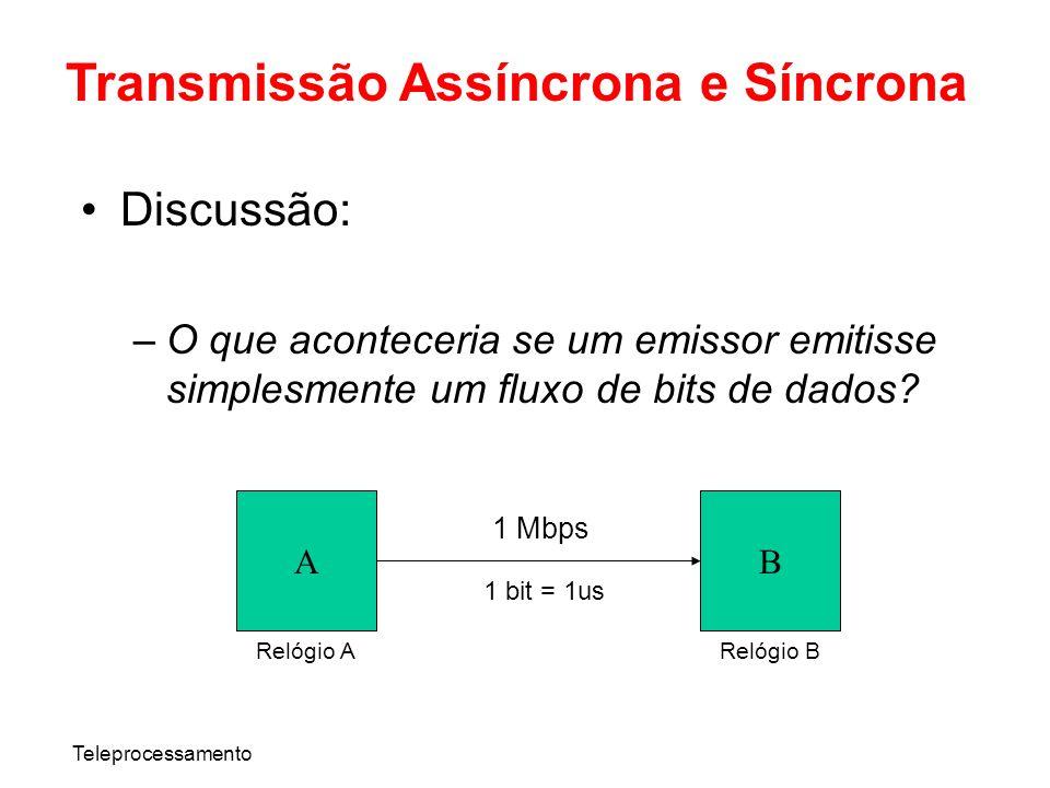 Teleprocessamento Transmissão Assíncrona e Síncrona Discussão: –O que aconteceria se um emissor emitisse simplesmente um fluxo de bits de dados? AB 1