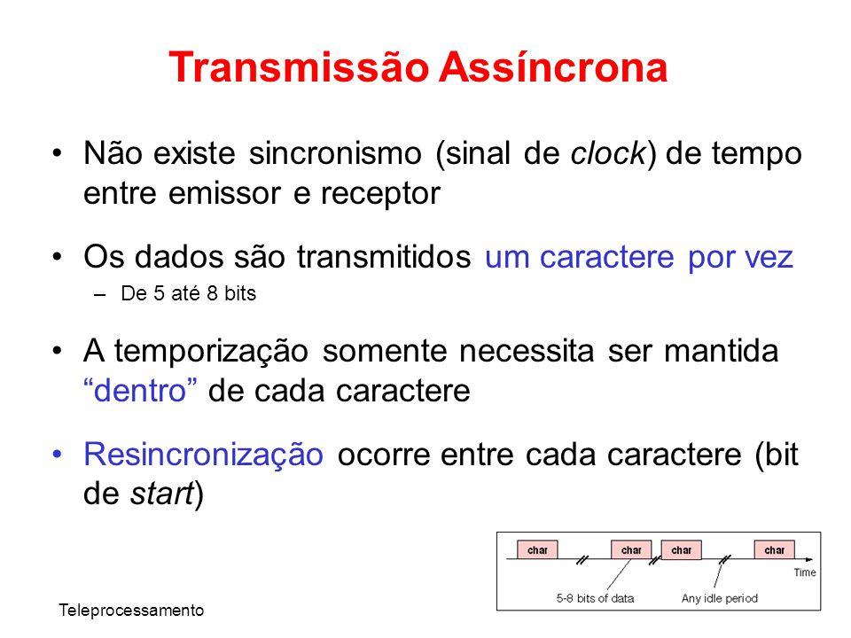 Teleprocessamento Transmissão Assíncrona Não existe sincronismo (sinal de clock) de tempo entre emissor e receptor Os dados são transmitidos um caract