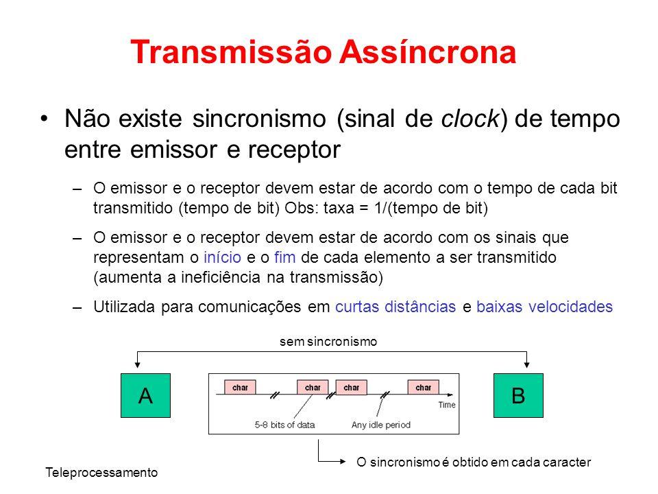 Teleprocessamento Transmissão Assíncrona Não existe sincronismo (sinal de clock) de tempo entre emissor e receptor –O emissor e o receptor devem estar