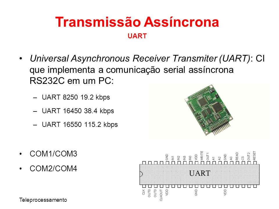 Teleprocessamento Universal Asynchronous Receiver Transmiter (UART): CI que implementa a comunicação serial assíncrona RS232C em um PC: –UART 8250 19.