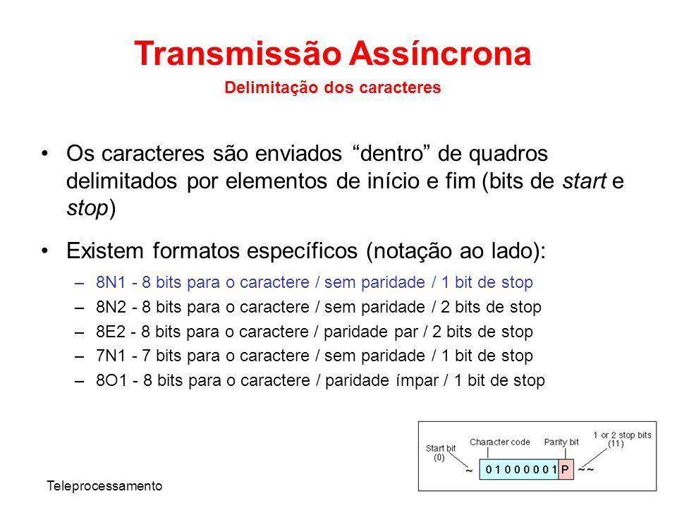 Teleprocessamento Transmissão Assíncrona Delimitação dos caracteres Os caracteres são enviados dentro de quadros delimitados por elementos de início e