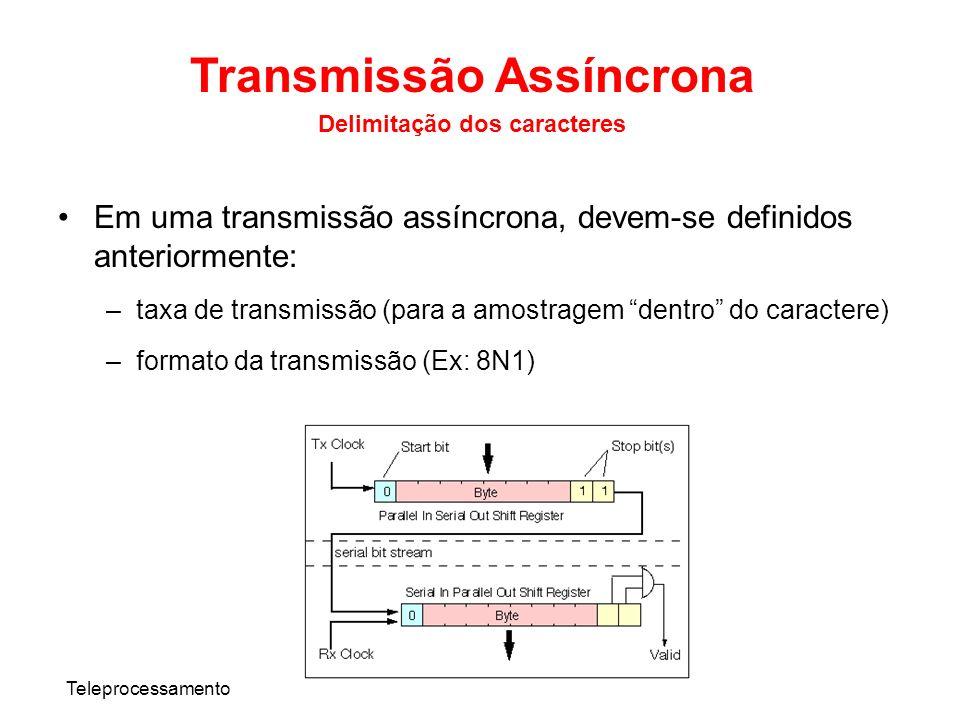 Teleprocessamento Transmissão Assíncrona Delimitação dos caracteres Em uma transmissão assíncrona, devem-se definidos anteriormente: –taxa de transmis