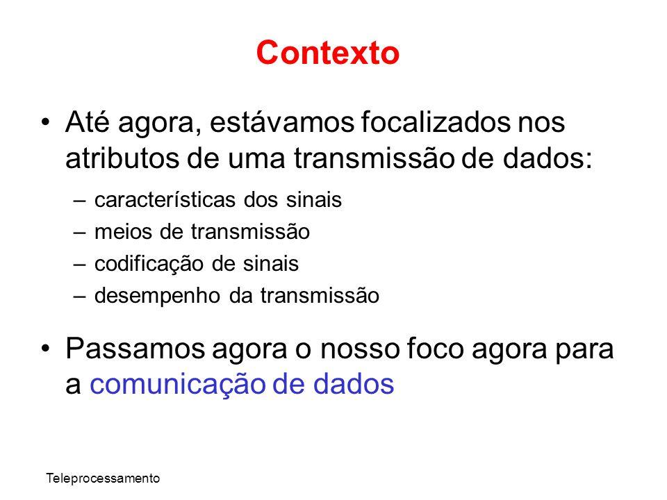 Teleprocessamento Contexto Até agora, estávamos focalizados nos atributos de uma transmissão de dados: –características dos sinais –meios de transmiss