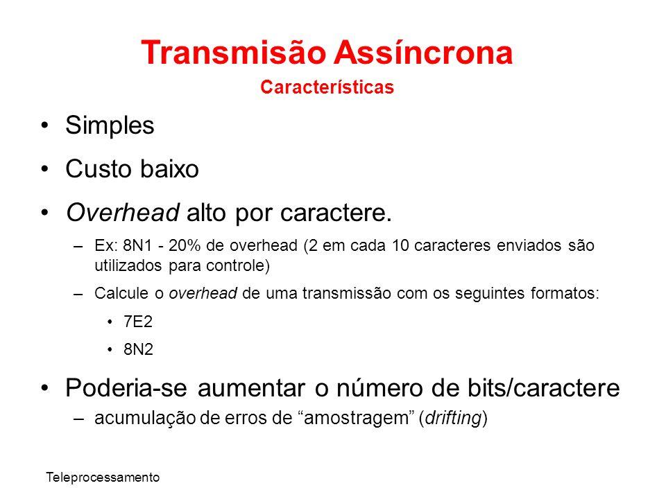 Teleprocessamento Transmisão Assíncrona Características Simples Custo baixo Overhead alto por caractere. –Ex: 8N1 - 20% de overhead (2 em cada 10 cara