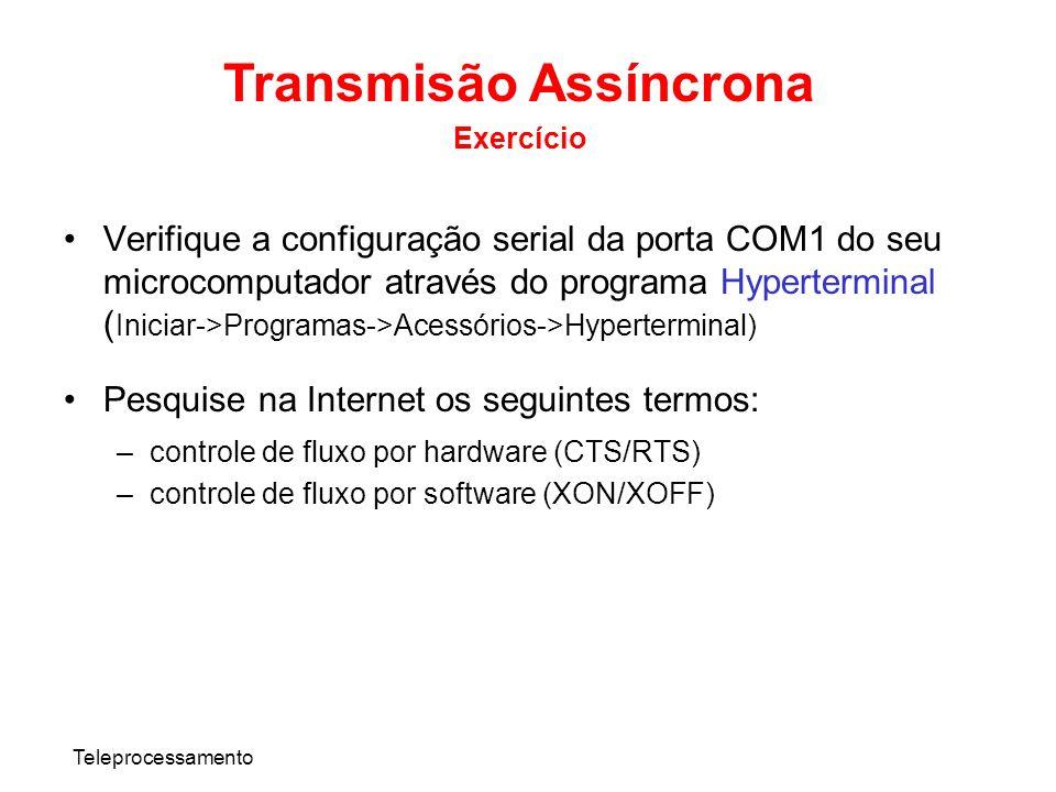 Teleprocessamento Transmisão Assíncrona Exercício Verifique a configuração serial da porta COM1 do seu microcomputador através do programa Hypertermin