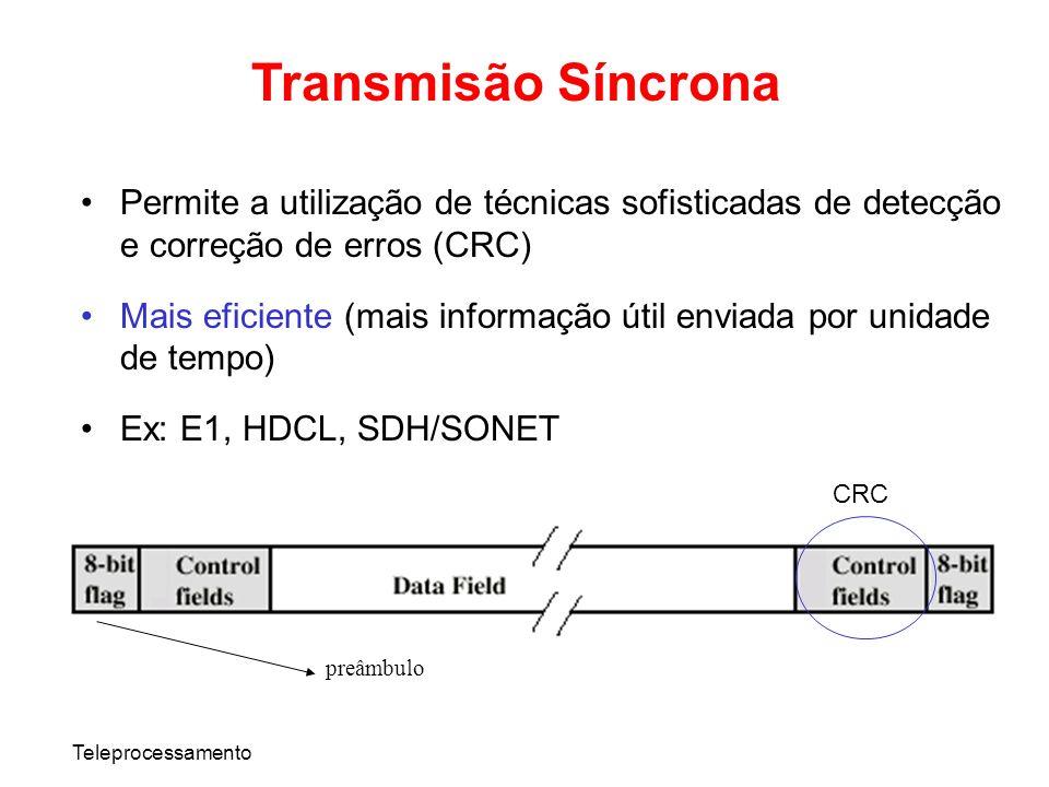 Teleprocessamento Transmisão Síncrona Permite a utilização de técnicas sofisticadas de detecção e correção de erros (CRC) Mais eficiente (mais informa