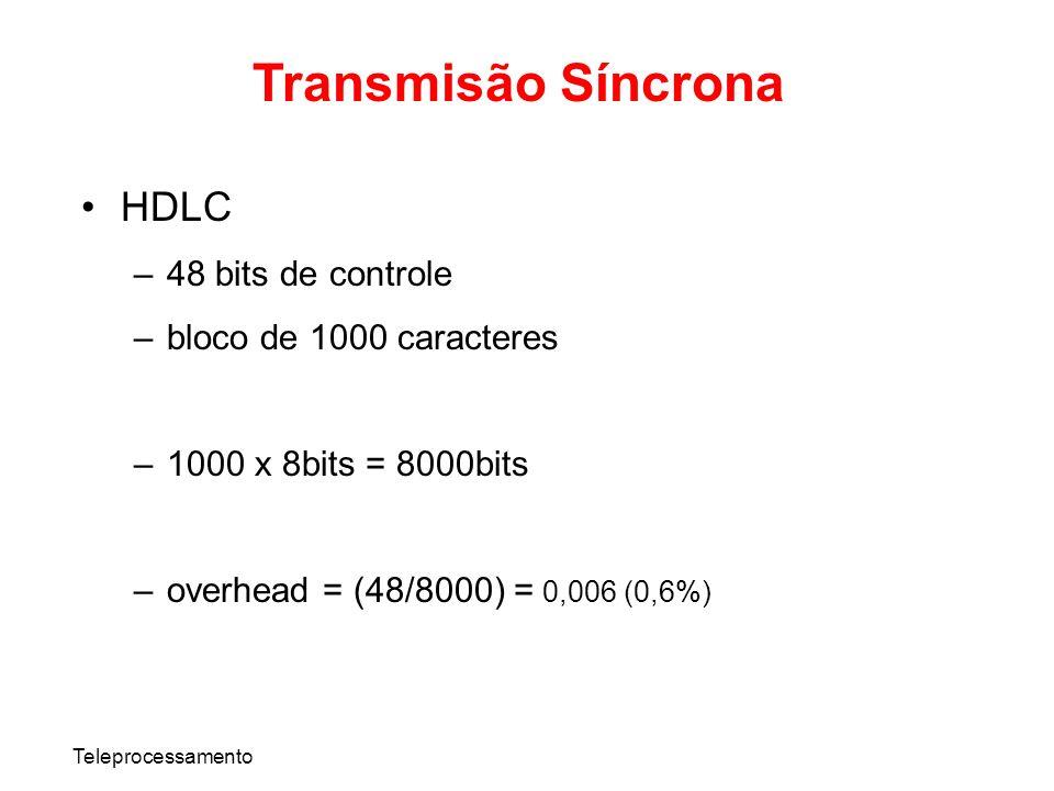 Teleprocessamento Transmisão Síncrona HDLC –48 bits de controle –bloco de 1000 caracteres –1000 x 8bits = 8000bits –overhead = (48/8000) = 0,006 (0,6%