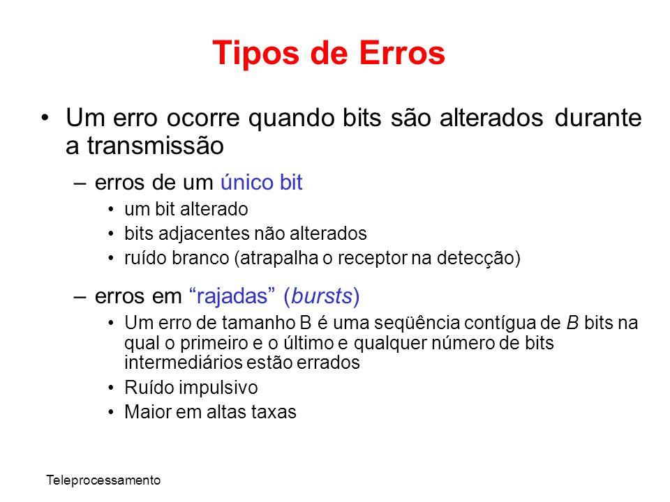 Teleprocessamento Tipos de Erros Um erro ocorre quando bits são alterados durante a transmissão –erros de um único bit um bit alterado bits adjacentes