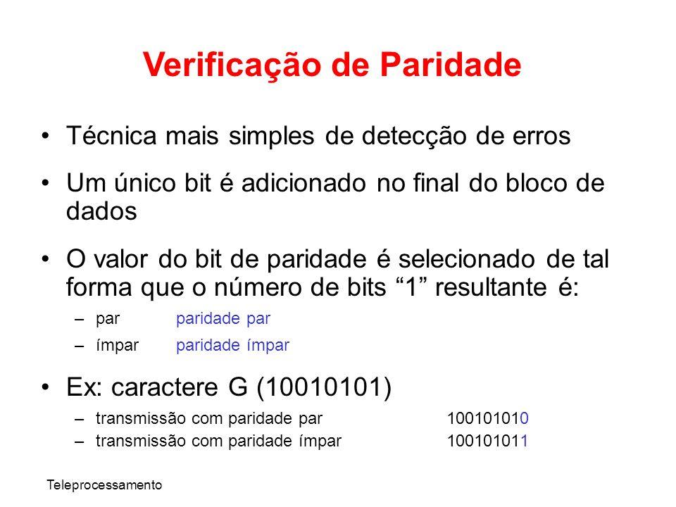 Teleprocessamento Verificação de Paridade Técnica mais simples de detecção de erros Um único bit é adicionado no final do bloco de dados O valor do bi