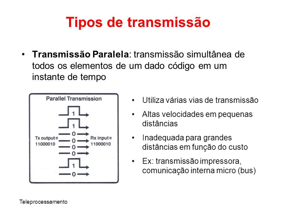 Teleprocessamento Transmissão Paralela: transmissão simultânea de todos os elementos de um dado código em um instante de tempo Utiliza várias vias de