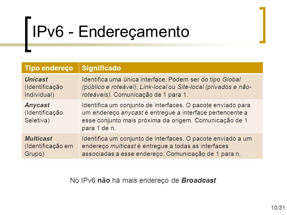 IPv6 - Endereçamento Tipo endereçoSignificado Unicast (Identificação Individual) Identifica uma única interface. Podem ser do tipo Global (público e r