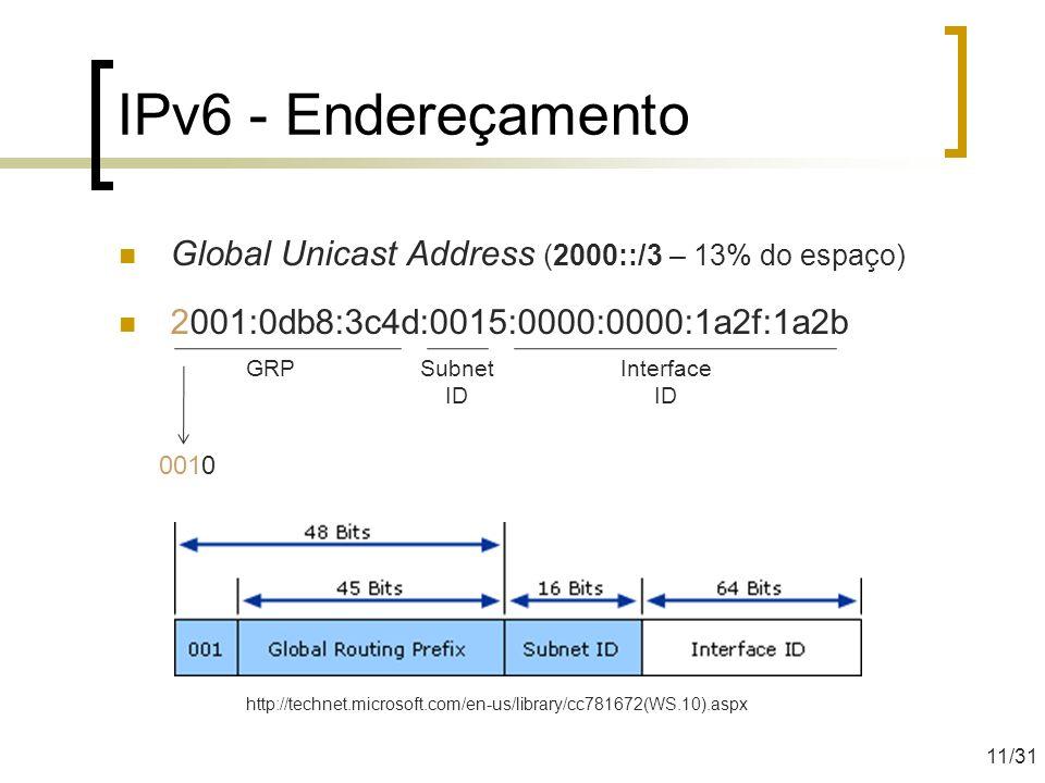 IPv6 - Endereçamento Global Unicast Address (2000::/3 – 13% do espaço) 2001:0db8:3c4d:0015:0000:0000:1a2f:1a2b GRPSubnet ID Interface ID 0010 11/31 ht