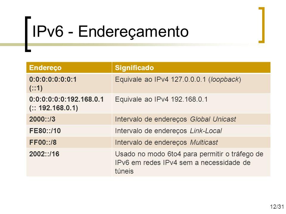 IPv6 - Endereçamento EndereçoSignificado 0:0:0:0:0:0:0:1 (::1) Equivale ao IPv4 127.0.0.0.1 (loopback) 0:0:0:0:0:0:192.168.0.1 (:: 192.168.0.1) Equiva