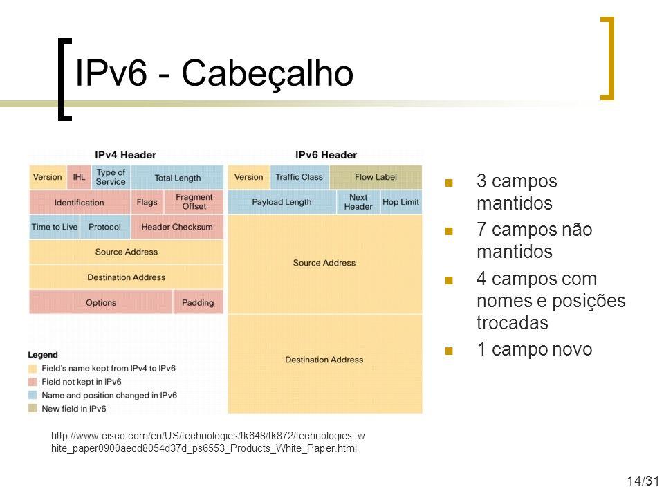 IPv6 - Cabeçalho 3 campos mantidos 7 campos não mantidos 4 campos com nomes e posições trocadas 1 campo novo http://www.cisco.com/en/US/technologies/t