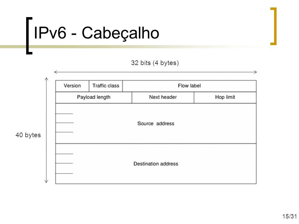 IPv6 - Cabeçalho 40 bytes 32 bits (4 bytes) 15/31
