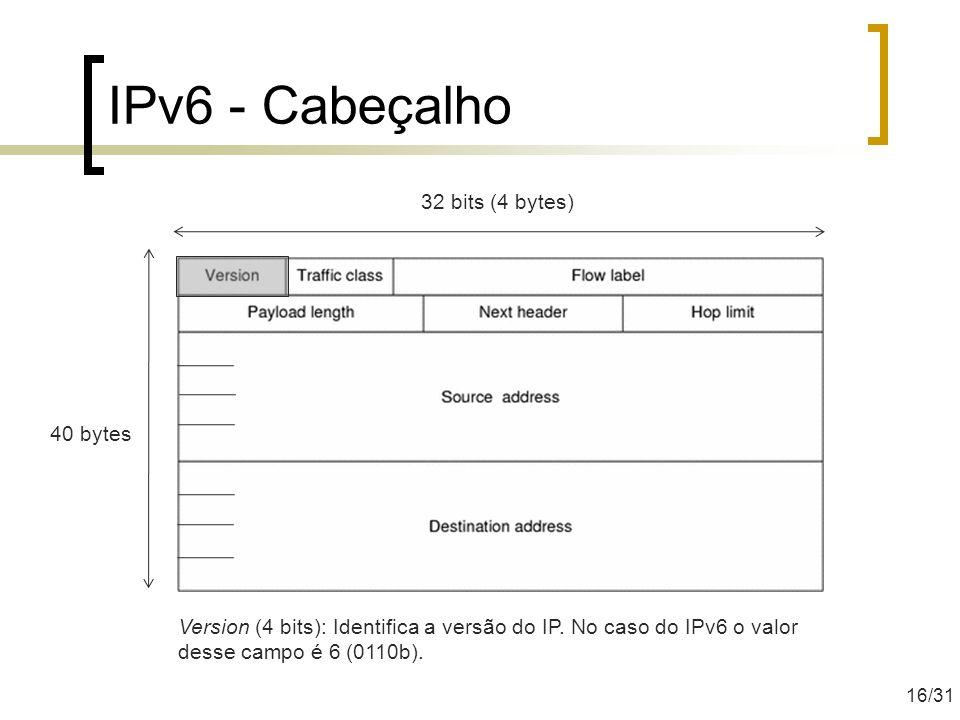 IPv6 - Cabeçalho 40 bytes 32 bits (4 bytes) Version (4 bits): Identifica a versão do IP. No caso do IPv6 o valor desse campo é 6 (0110b). 16/31